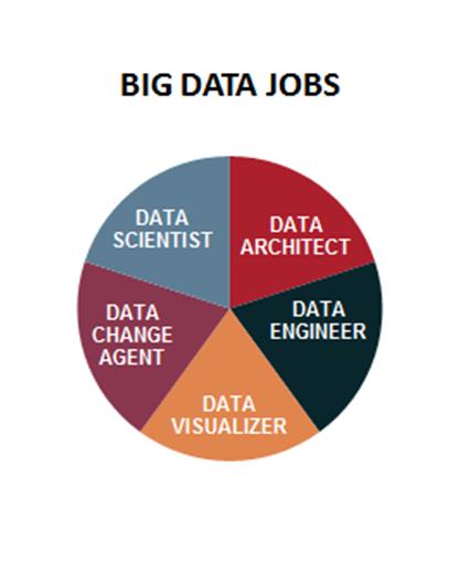big_data_jobs