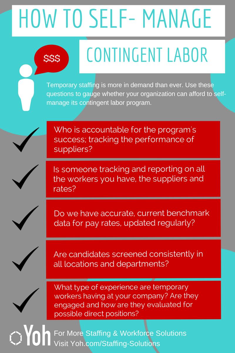 Contingent_Labor_Program_Checklist