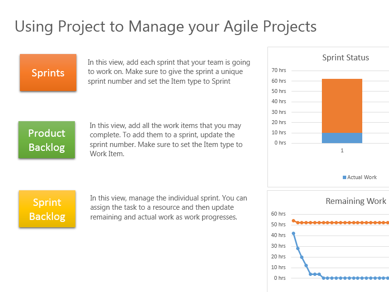 Project_Manage_With_Agile