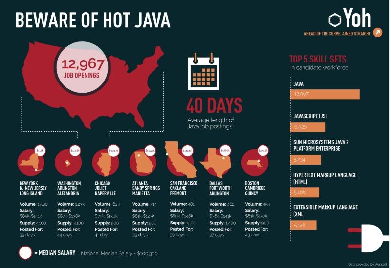 YOH_Week1_Infographic_Hor_F-738379-edited