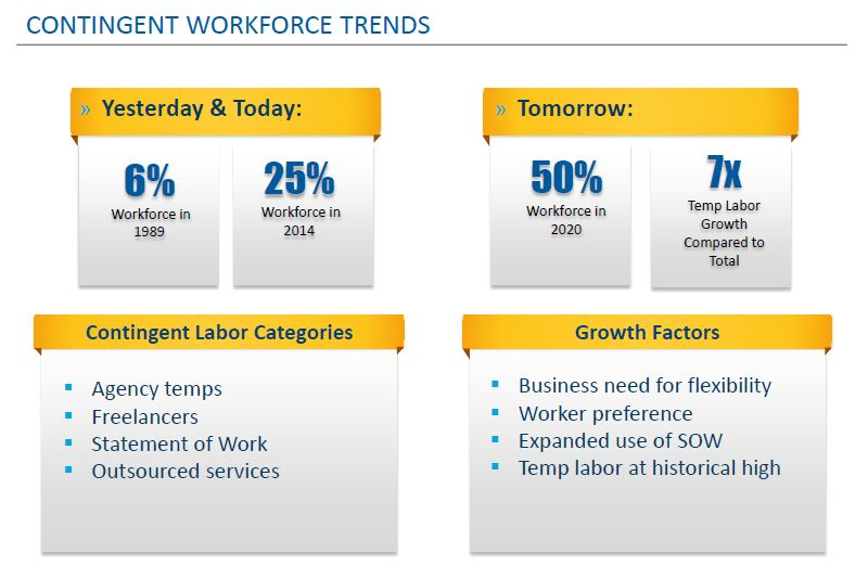 IQN_Yoh_Webinar_Contingent_Workforce_Trends