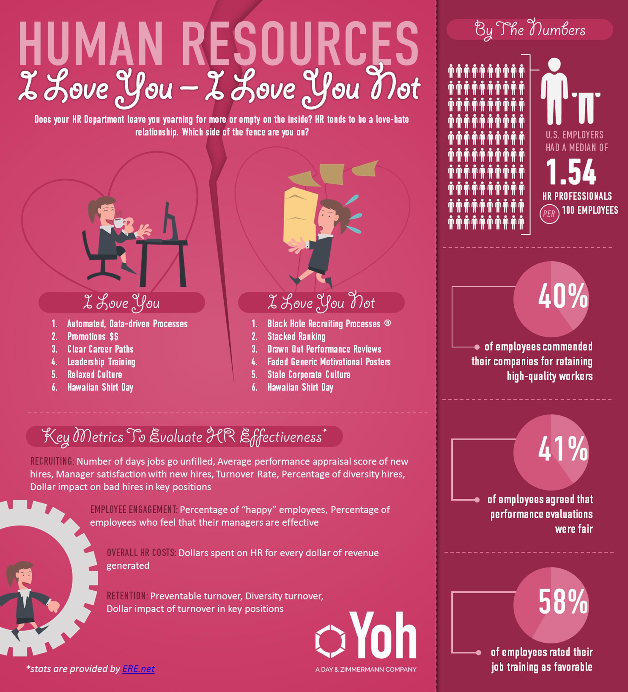 Yoh_Valentines_HR_Infographic