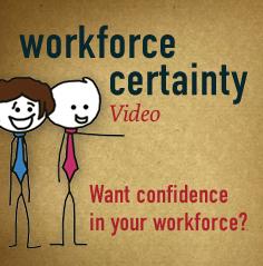 Yoh = Workforce Certainty