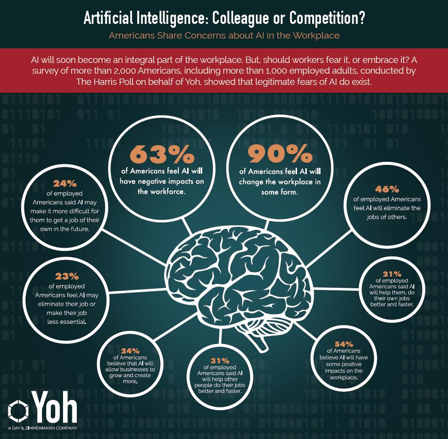 AI infographic-1