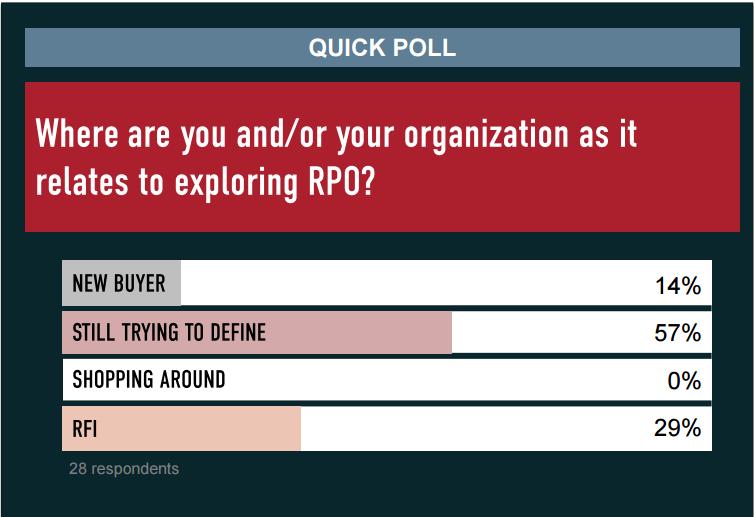 RPO_Business_Case_Webinar_Poll.png