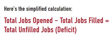 Rolling-talent-deficit-formula.png