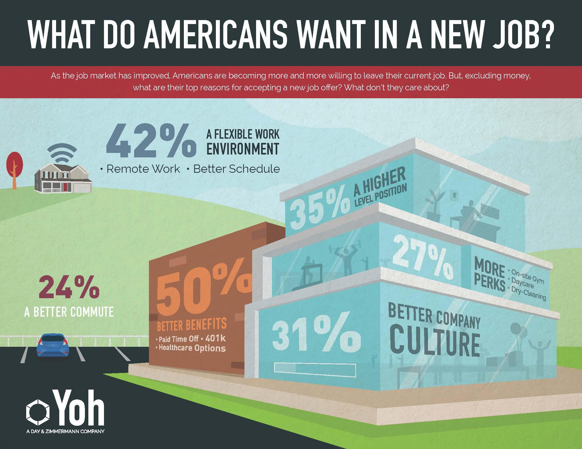 DZ-New-Job-Infographic-4