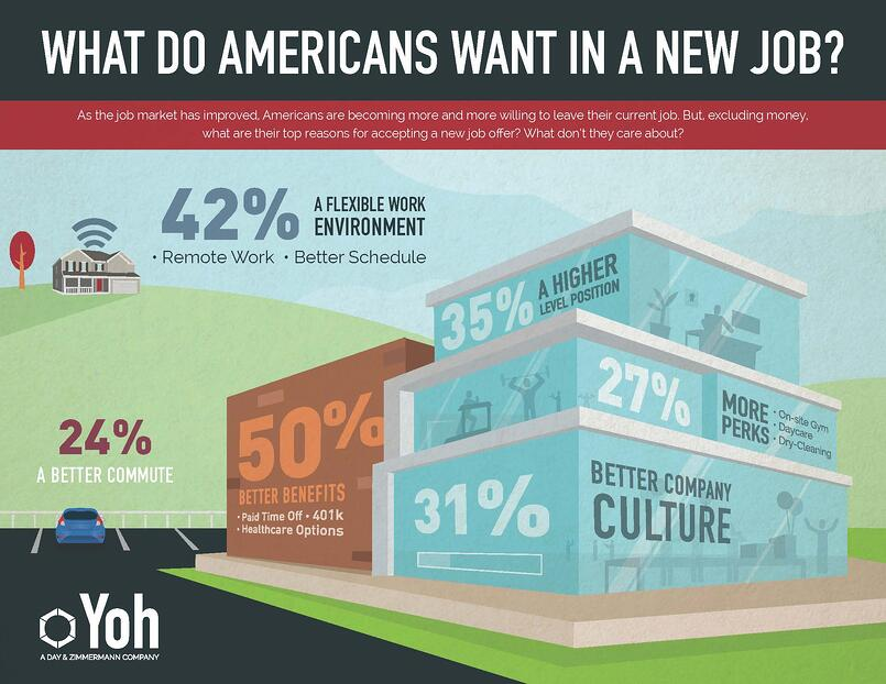 DZ-New-Job-Infographic-4