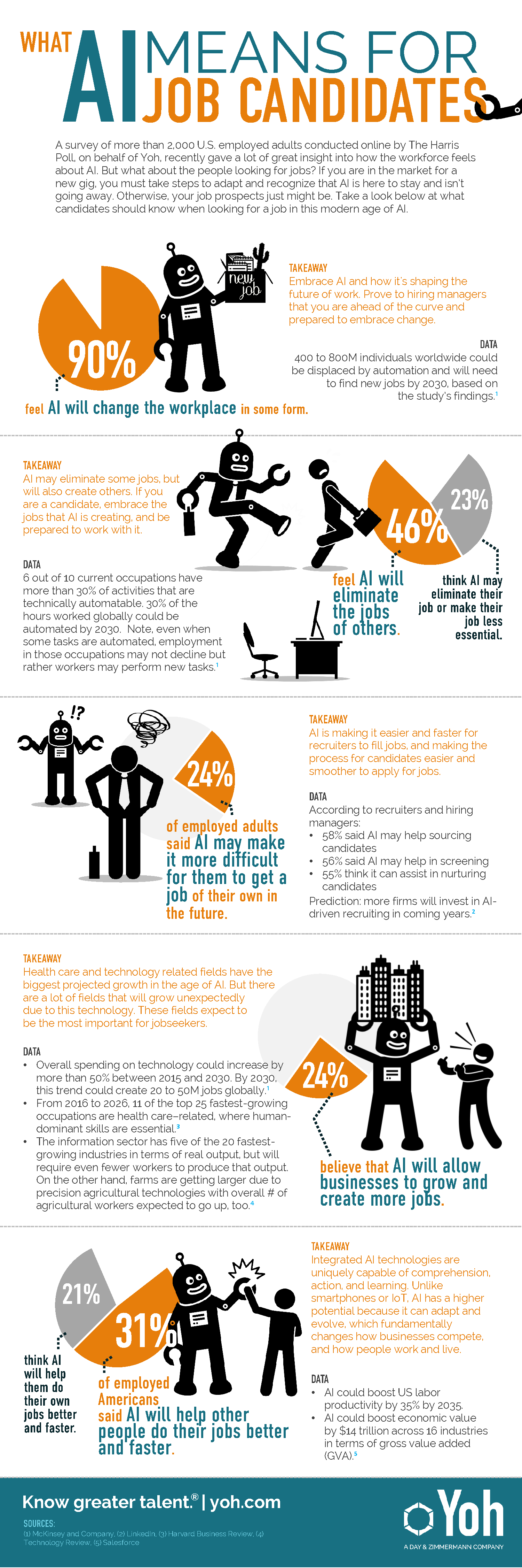 Harris Poll AI Infographic-1