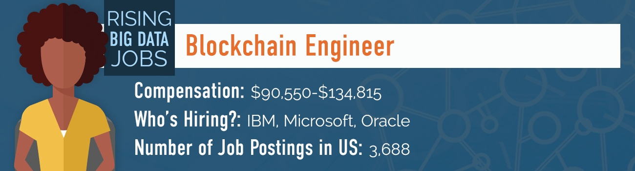 Big Data_Blockchain Eng