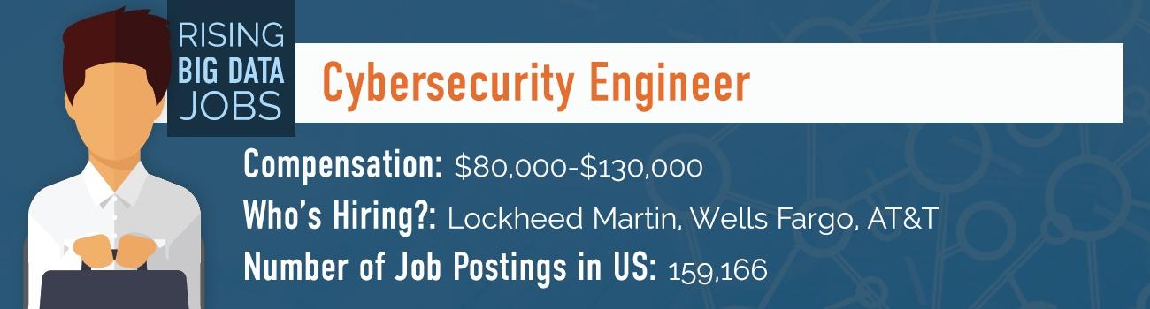 Big Data_Cyber Security