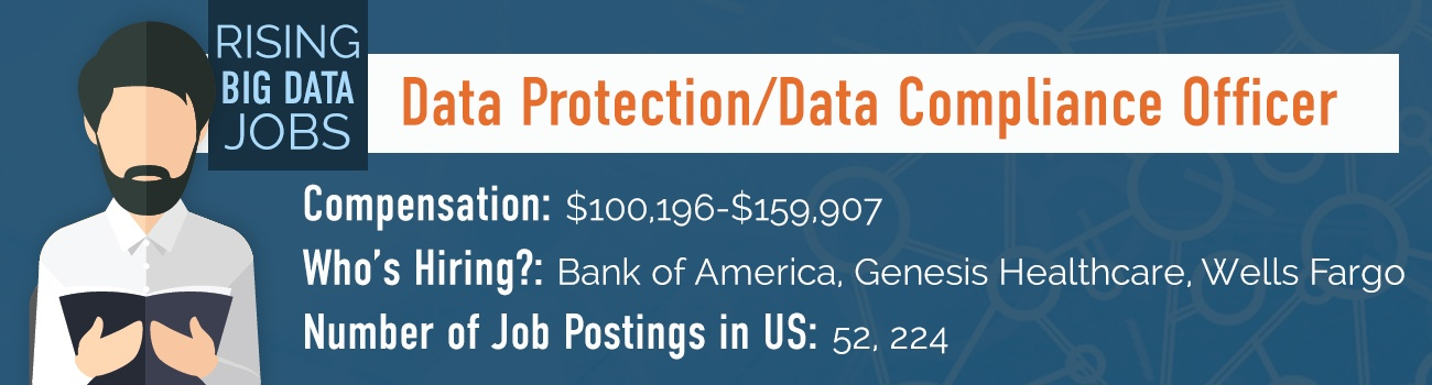Big Data_Data Protection