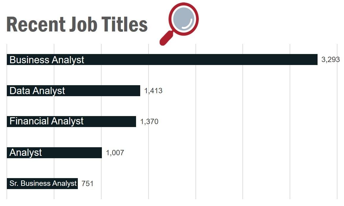 Data_Analysts_Recent_Job_Title.jpg