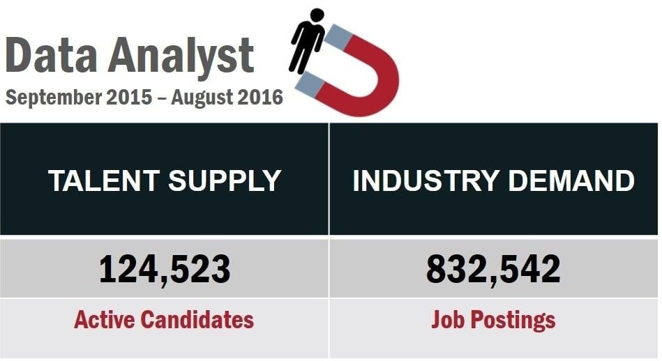 Data_Analysts_Supply_Demand-063851-edited.jpg