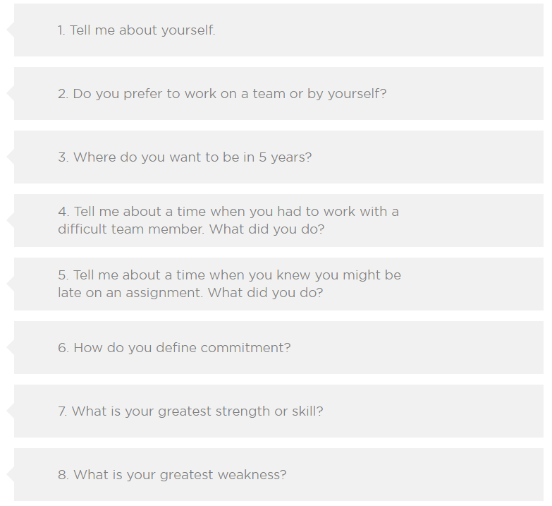IT_Interview_Quiz_Full.png