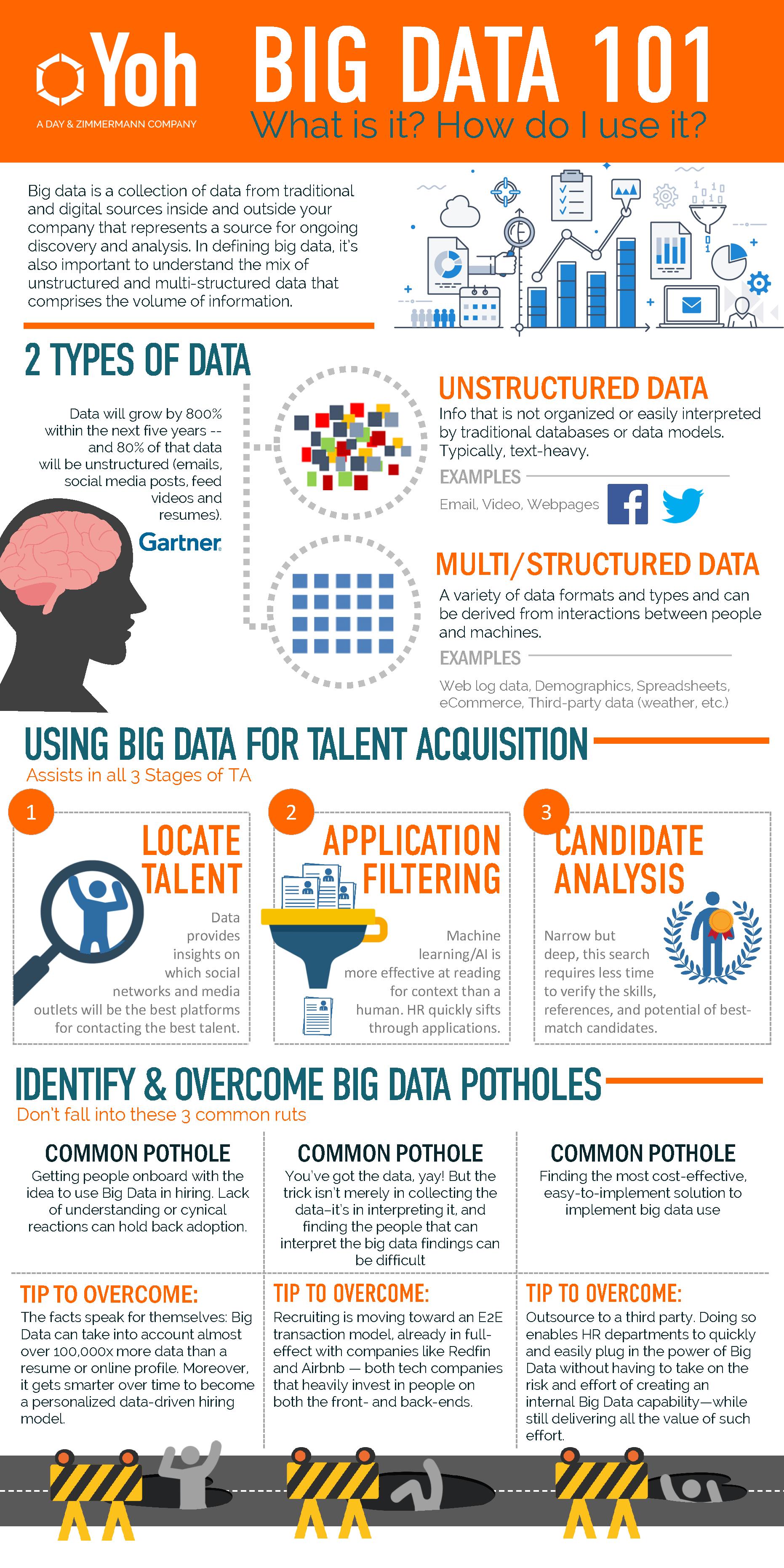 Infographic_HCI Big Data
