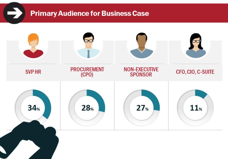 MSP_Webinar_Business_Case.png
