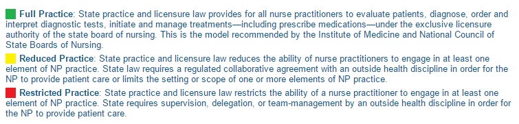 Nurse-Practitioner_Regulatory_Key.png