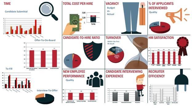 Yoh_RPO_Webinar_Talent_Acquisition_Recruiting_Metrics.jpg