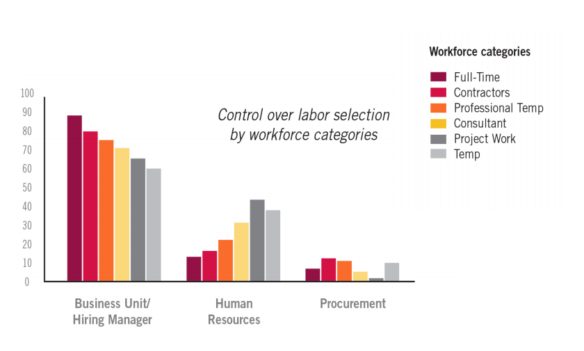 Outsource_Contingent_Labor-Ebook_Graphic.png