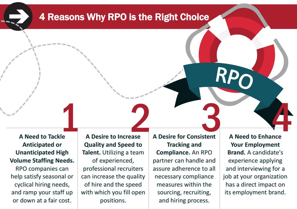 RPO_TA-Strategy_Webinar.png