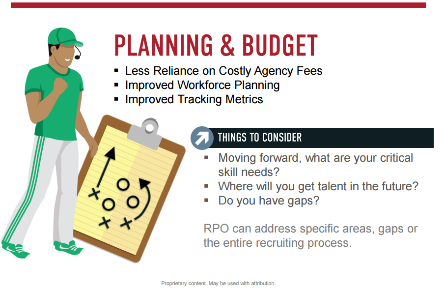 RPO_SlideShare_Cost_Savings.png