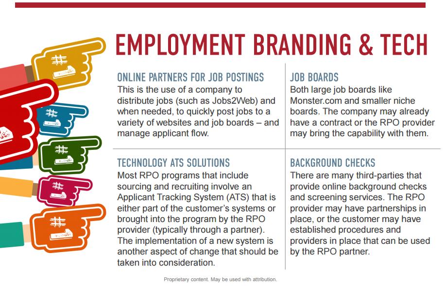 RPO_SlideShare_Employer_Branding.png