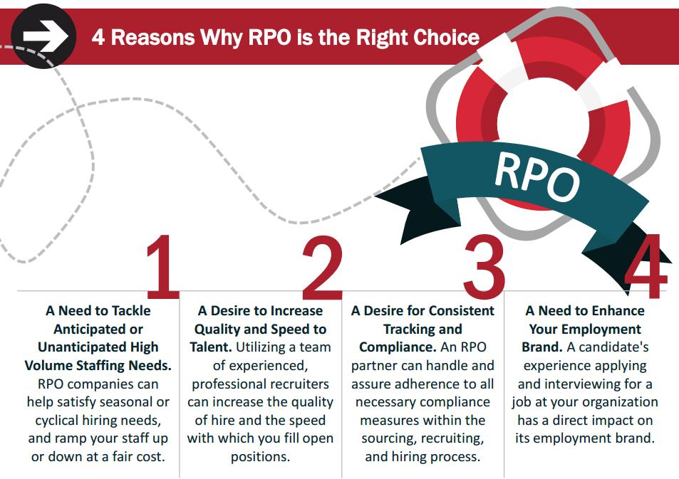 RPO_Webinar_TA_Strategy.png