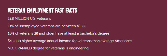 Vet_Recruiting_Stats.png