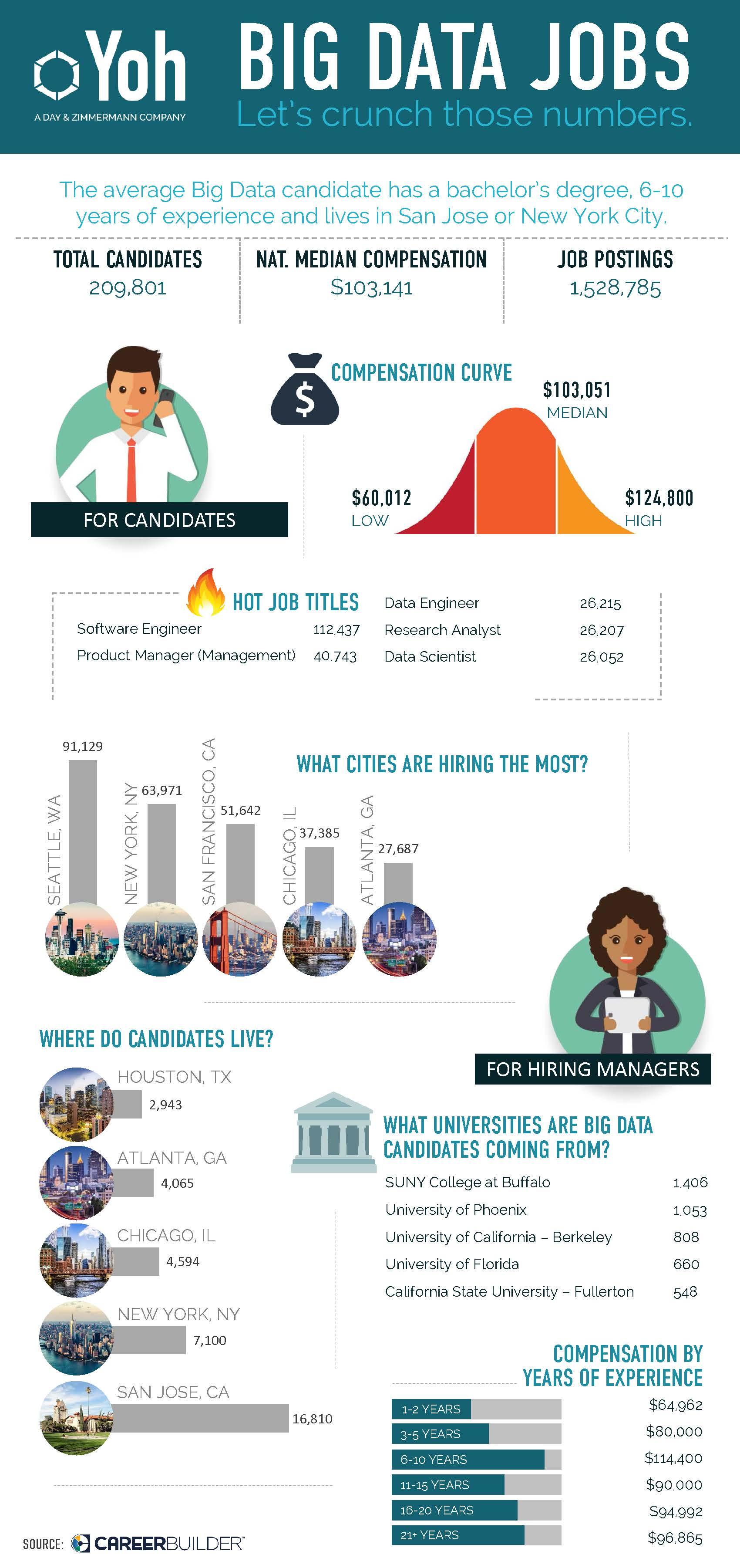 Infographic_Big Data kjy (002)