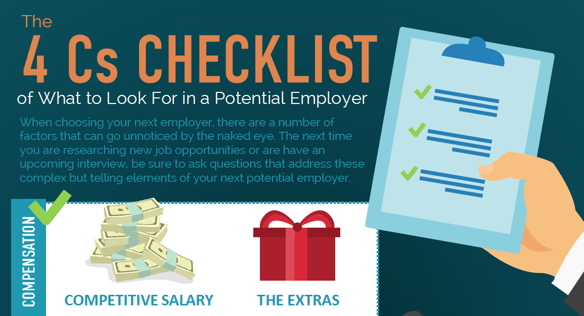 4Cs_Employer_Checklist_Blog.png
