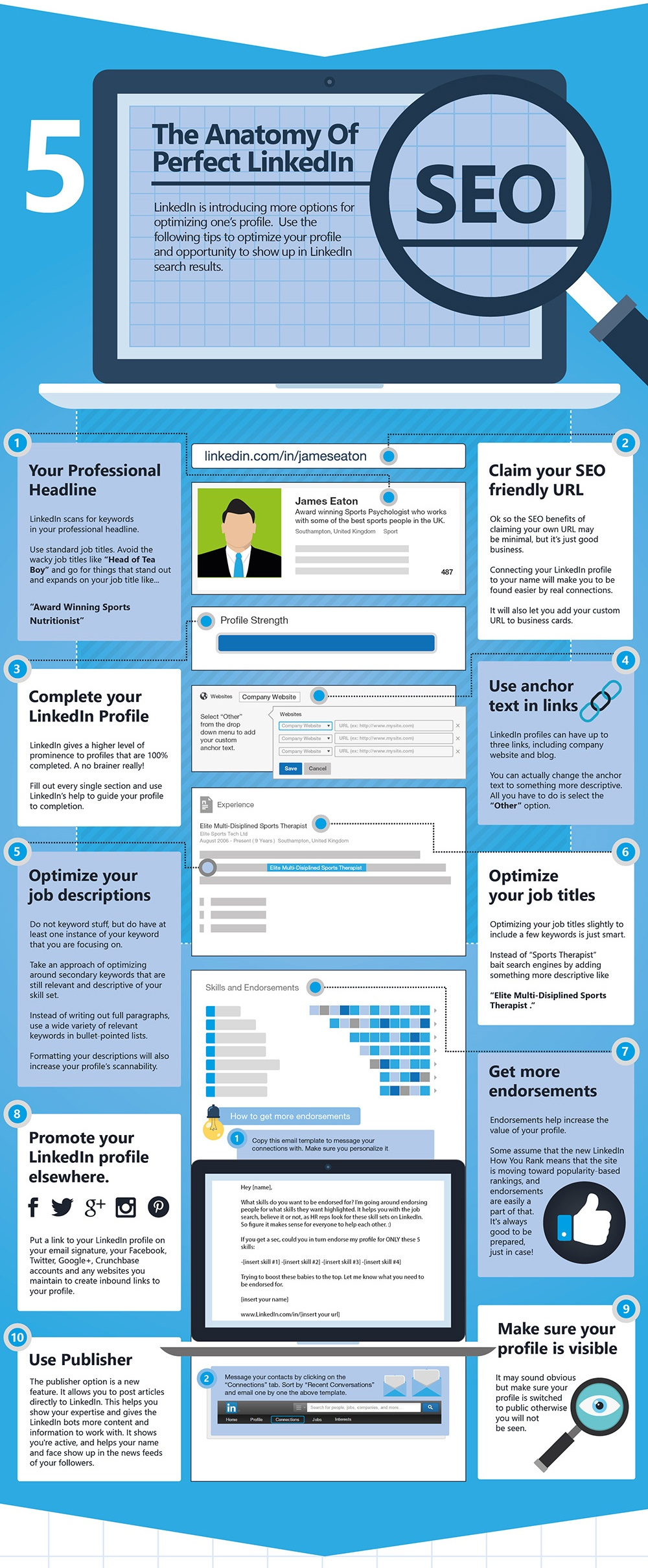 LinkedIn_Cheat_Sheet_5.jpg