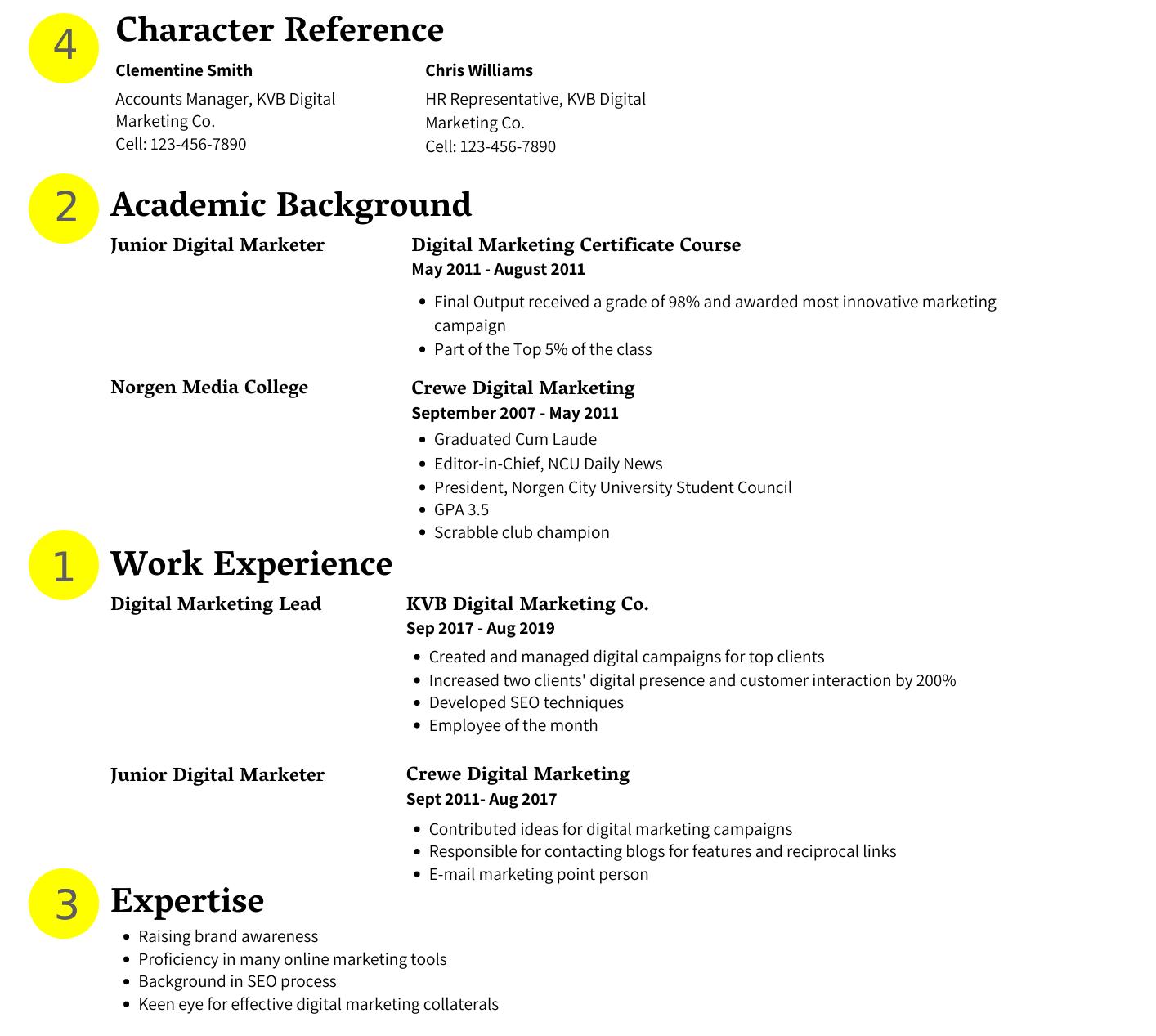 Resume Blog (2)