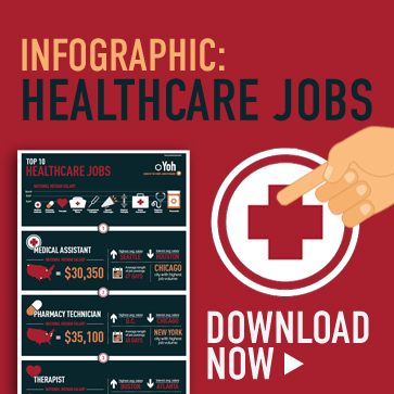 Top 10 Healthcare Jobs - Infographic